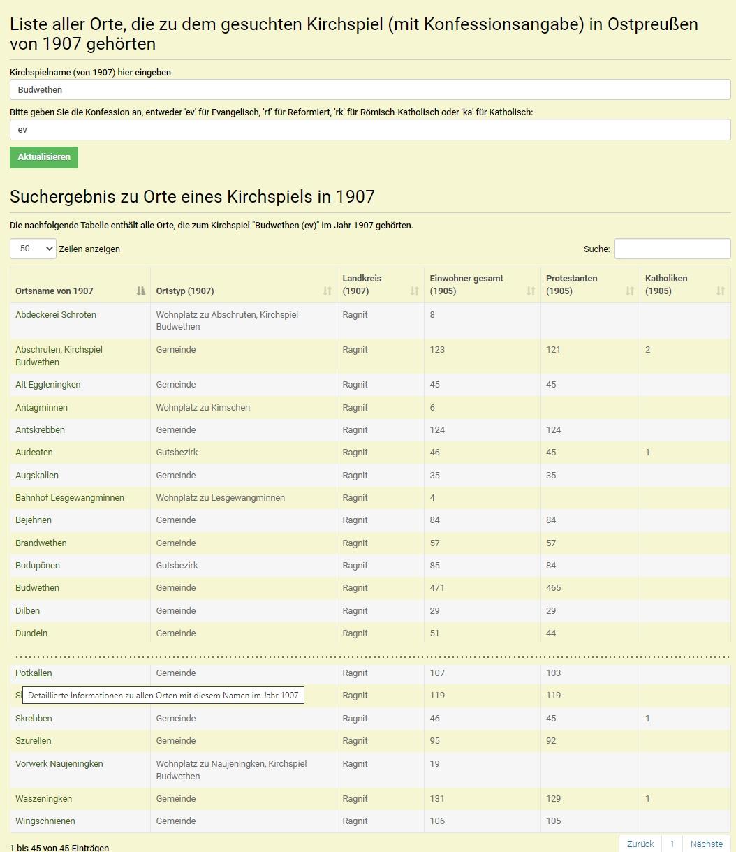 Kirchspiel 1907